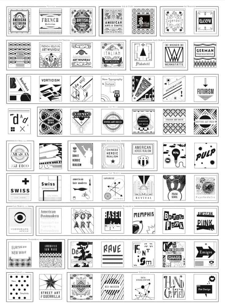 Nought | Typography
