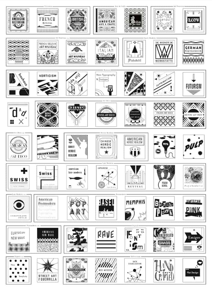 Nought  Design   Typography